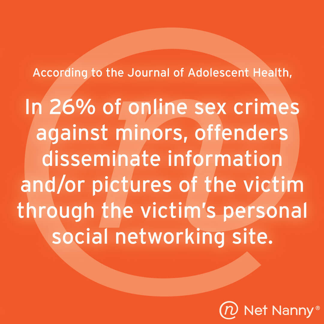 Text graphic reading in 26 percent of sex crimes against minors info and images are disseminated through social media