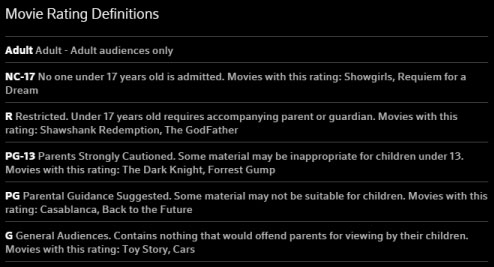 Xfinity Movie Rating Definition Screenshot