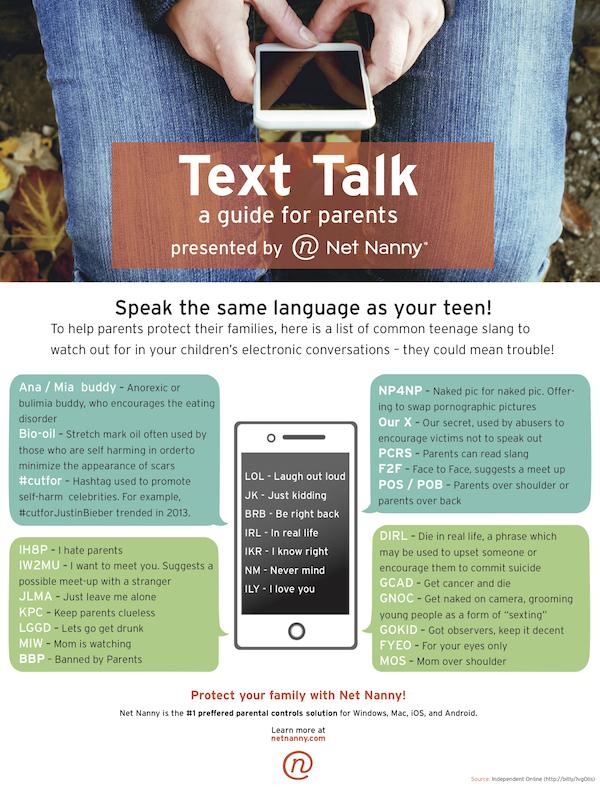 Text Slang for Parents   Net Nanny
